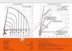 Bruns-Flyer-A4-4s-Palfinger-PK-165000_2
